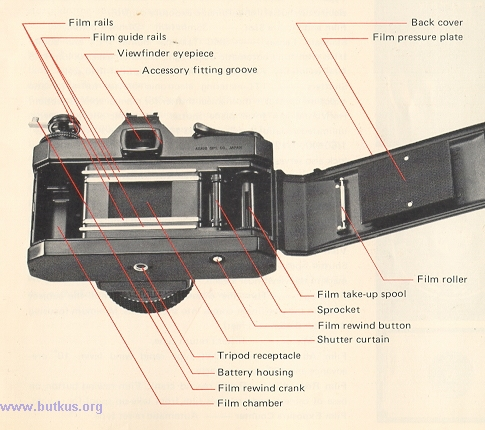 Diagram kamera slr manual belakang